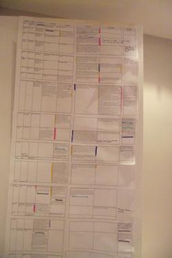Image of Clare Flynns Spreadsheet hanging on her office door